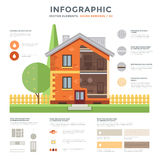 Дом remodel Infographic Стоковая Фотография RF