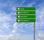 Дорожный знак направления с словами SAAS, масштабируемостью; Надежность; S стоковая фотография