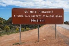 Дорожный знак на Австралии Стоковые Фотографии RF