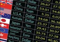 Доска валютной биржи Стоковое Фото