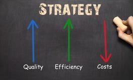 Доска концепции стратегии бизнеса - стрелки с текстом Стоковое Фото