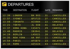 Доска отклонений полетов Стоковое Изображение