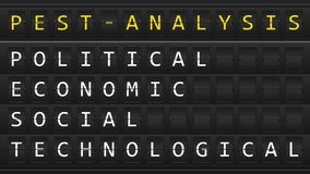Доска таблицы анализа БИЧА Стоковые Фотографии RF
