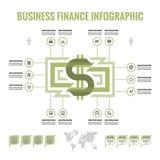 Доллар денег Infographic - концепция вектора infographic Финансы дела infographic Доллар валюты infographic иллюстрация вектора