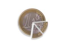 Долевая диограмма монетки евро Стоковые Изображения