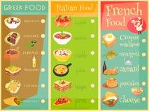 Европейское меню кухни иллюстрация вектора