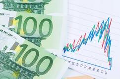 евро диаграммы кредиток Стоковые Фото