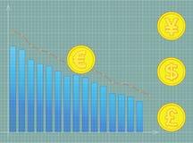 Евро, фунт, доллар, иена на диаграмме бесплатная иллюстрация