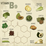 Еда витамина B9 Стоковые Изображения RF
