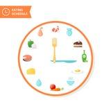 Еда и часы Еда элементов Infographics план-графика иллюстрация вектора