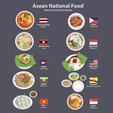 Еда общины экономики АСЕАН (AEC) Стоковое Изображение RF
