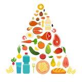 Еда пирамиды еды здоровая иллюстрация вектора