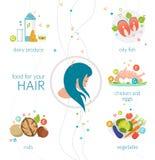 Еда для ваших волос бесплатная иллюстрация