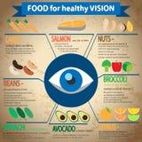 Еда для здорового зрения иллюстрация штока