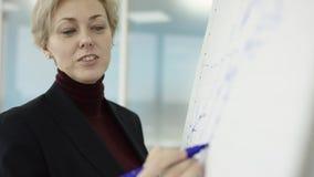 Женский менеджер представляет новый план проекта к коллегам на встрече, объясняя идеи на flipchart сотрудникам внутри сток-видео