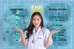 Женский доктор и ЕЕ экран Стоковое Изображение