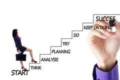 Женский работник с планом стратегии на лестницах Стоковые Изображения