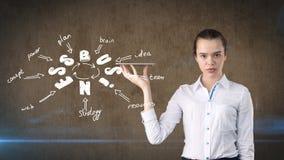 Женщина в костюме держа поднос около стены с эскизом идеи дела нарисованной на ем принципиальная схема дела успешная Стоковые Фото