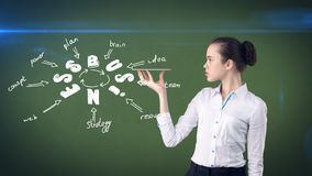 Женщина в костюме держа поднос около стены с эскизом идеи дела нарисованной на ем принципиальная схема дела успешная Стоковое фото RF