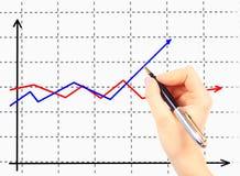 Женщина дела рисуя организационную схему на белой доске Стоковая Фотография RF