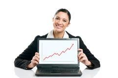 женщина диаграммы дела растущая Стоковое Изображение RF