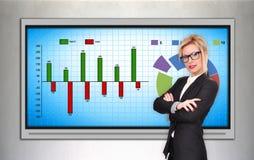 Женщина и диаграмма Стоковая Фотография RF
