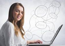 Женщина на компьтер-книжке против doodle концепции и белой стены Стоковое Изображение