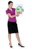 Женщина объясняя номинальность энергии стоковое фото