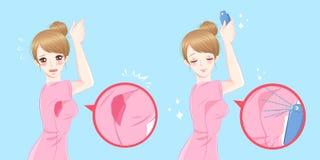 Женщины с запахом тела Стоковое Фото
