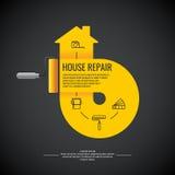 Желтый ремонт дома Стоковые Изображения RF