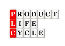 Жизненный цикл долговечности изделия Стоковая Фотография RF