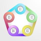 Жизненный цикл infographic Стоковая Фотография RF