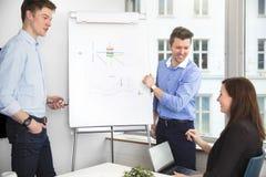 Жизнерадостные бизнесмены смотря женского коллеги в встрече Стоковые Изображения