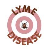 Заболевание Lyme, тикание, сыпь Бык-глаза иллюстрация штока