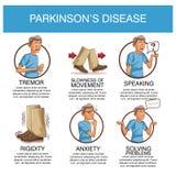 Заболевание Parkinsons infographic иллюстрация вектора