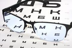 Заботить для визирования глаза правильными стеклами Стоковое Фото