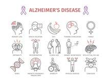 Заболевание и слабоумие ` s Alzheimer Симптомы, обработка иллюстрация вектора