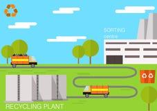 Завод по переработке вторичного сырья Стоковая Фотография