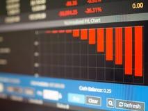 Закройте вверх диаграммы фондовой биржи идя вниз на красный цвет стоковая фотография