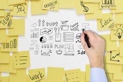Закройте вверх руки ` s бизнесмена рисуя startup эскиз идеи дальше Стоковое фото RF