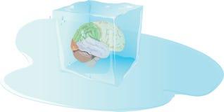 Замораживание мозга, иллюстрация вектора