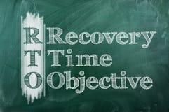 Задача времени восстановления Стоковое фото RF