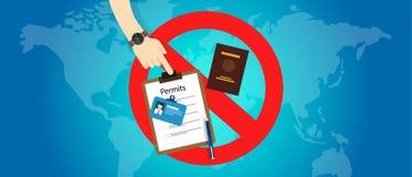 Задержание США Соединенных Штатов Америки запрета на поездки иммиграции от разрешения пасспорта страны иллюстрация штока