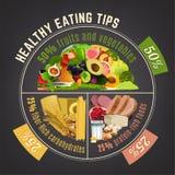 Здоровая плита еды бесплатная иллюстрация