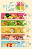 Здоровая плита еды Стоковые Изображения