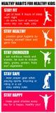 Здоровые привычки детей Стоковые Фотографии RF