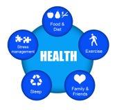 Здоровье иллюстрация штока