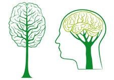 зеленый цвет думает вектор иллюстрация штока