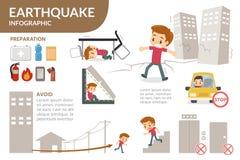 Землетрясение infographic Стоковые Изображения