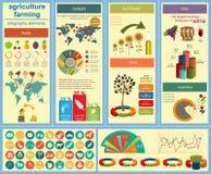 Земледелие, обрабатывая землю infographics Стоковое Изображение
